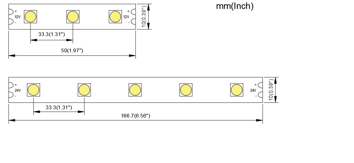 5050 30LED 10MM PCB