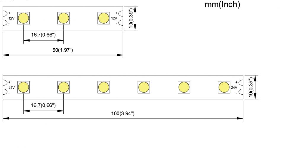 5050 60LED 10MM PCB