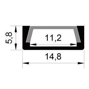 AST P1506M