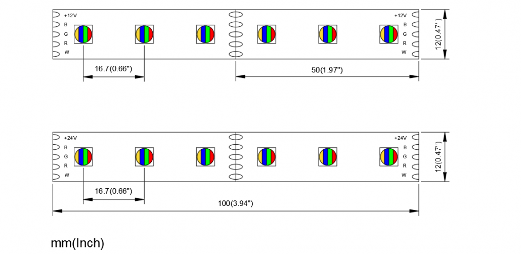 5050 60LED RGBW 12MM PCB