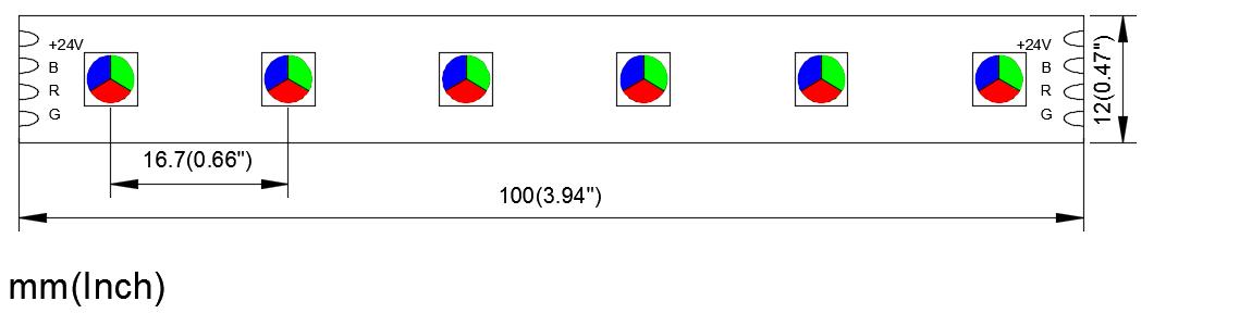 CCRGB 5050 60 24 12 4