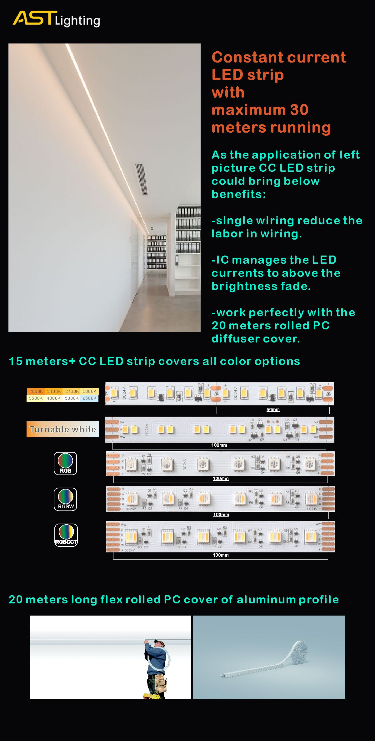 30 meters running constant current LED strip