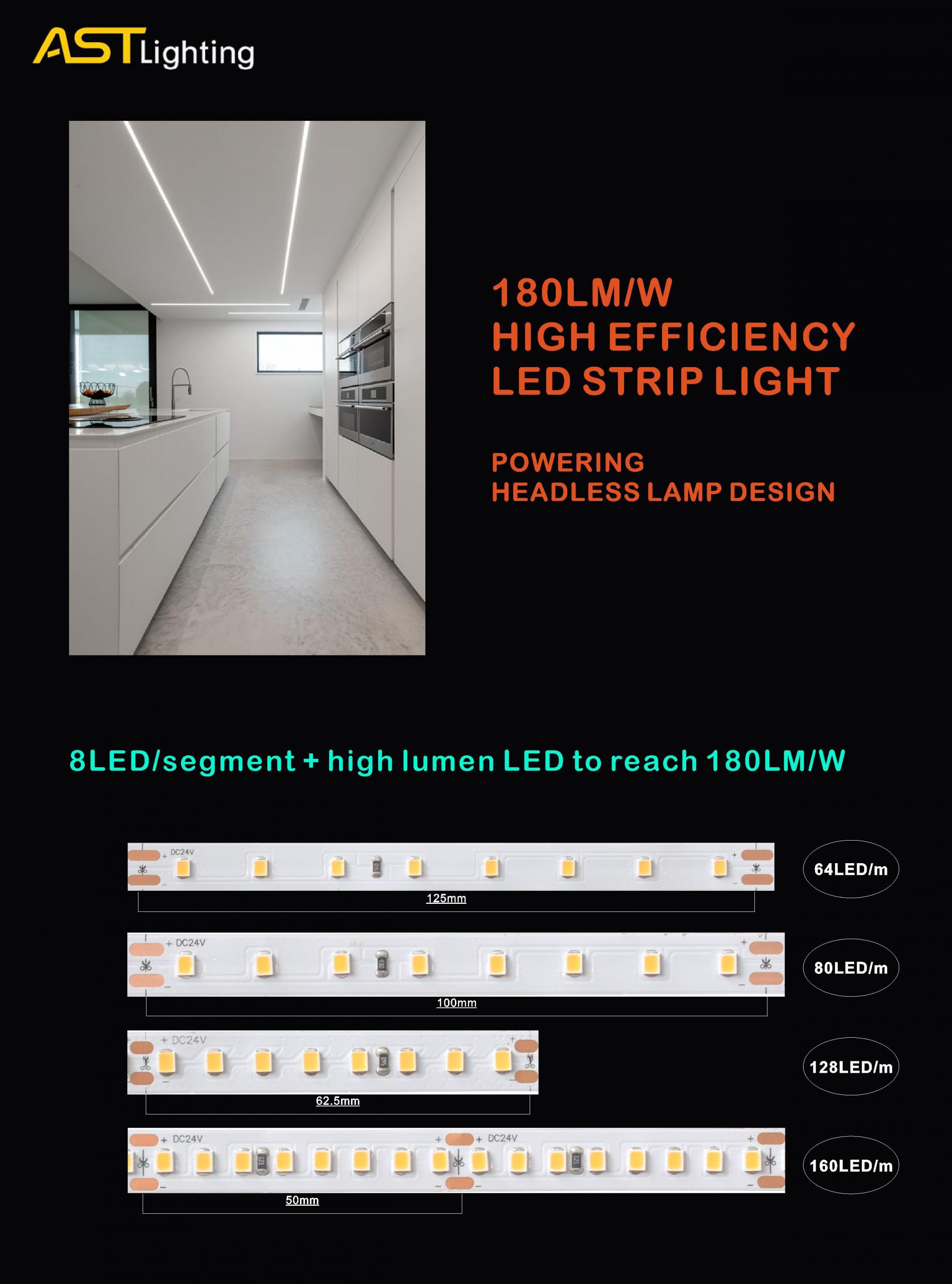 High efficiency 180LM W LED Strip Light