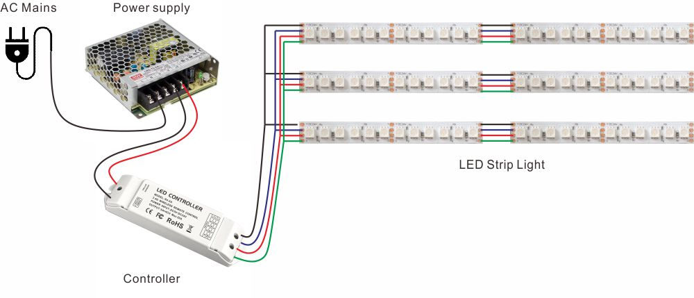 RGB wiring installation guide of LED strip light for serial parallel circuit 1